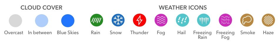 Weather Icon Legend